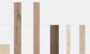 Размер ламинатной доски – величина переменная