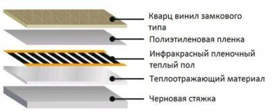 Плитка на теплый пол