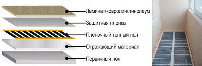 Укладка теплого пола под ламинат или линолеум