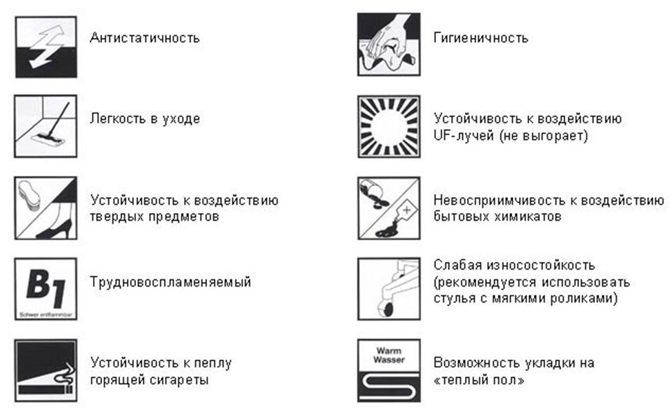 Пиктограммы на ламинате