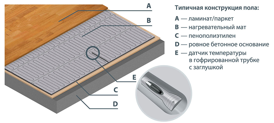 Схема укладки на водяной пол