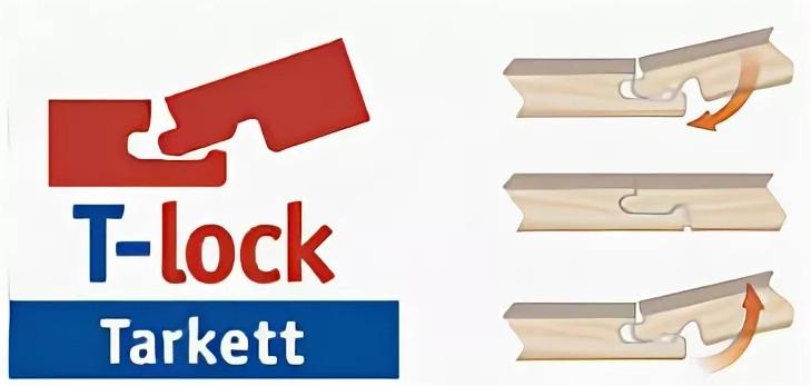 Замковое соединение t-lock